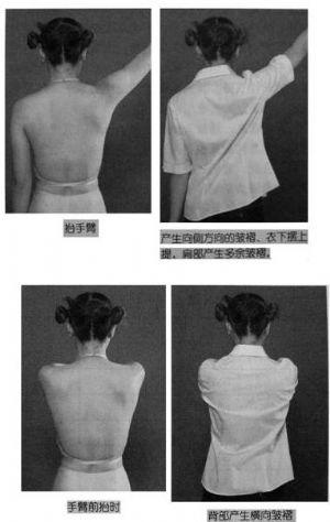 服装穿着场合和运动幅度对衣袖设计之影响