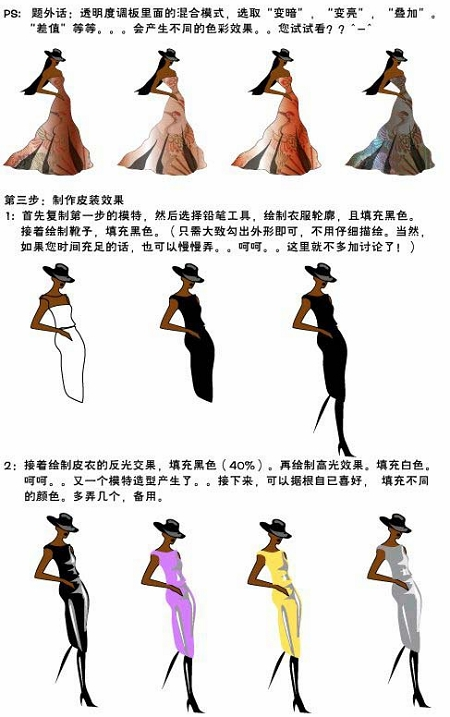 Illstrator绘制服装效果图